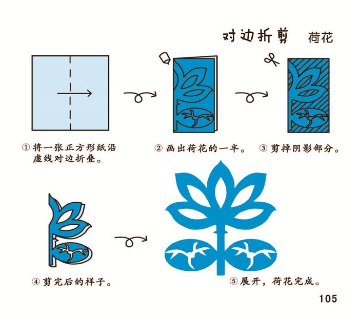 五角剪纸窗花图案大全简单图解