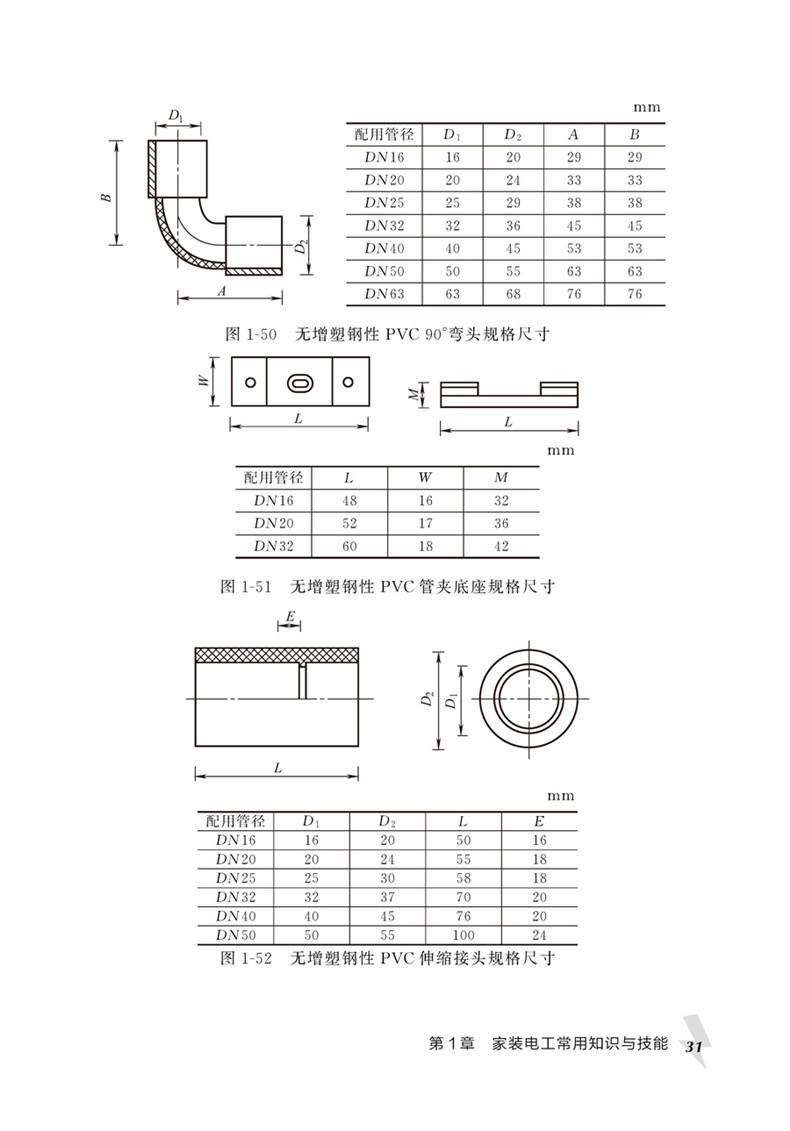 2磁的概念21.1.3电与磁41.1.4单相电路61.1.5单相交流电91.1.