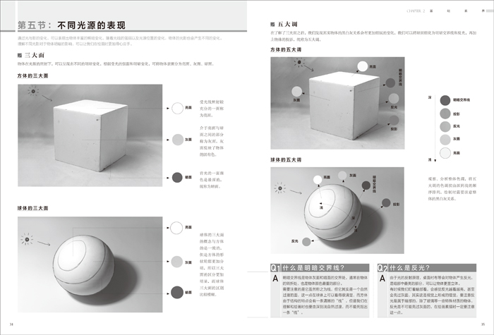 物 第一节: 圆柱体的透视140 1 两点-bsp 圆柱体图片